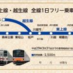 池袋東武グルメきっぷ