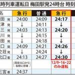 臨時列車運転日 梅田駅発24時台 時刻表