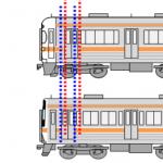 車両の形式毎のドア位置の違い(名古屋地区東海道本線の例)