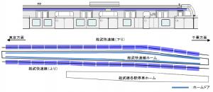 新小岩駅総武快速線ホームへのホームドアイメージ