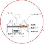 発煙のイメージ図