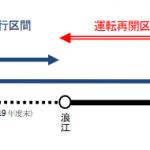運転再開(列車代行バスを含む)区間