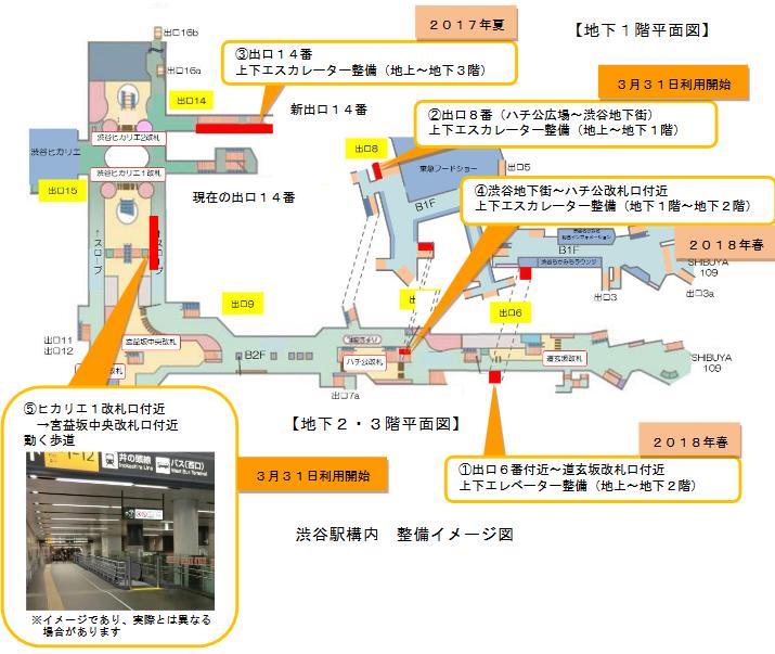 渋谷駅構内 整備イメージ図
