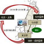 东日本铁道假期 仙台東京鉄道自由行