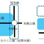 ICカード乗車券の利用が拡大される駅